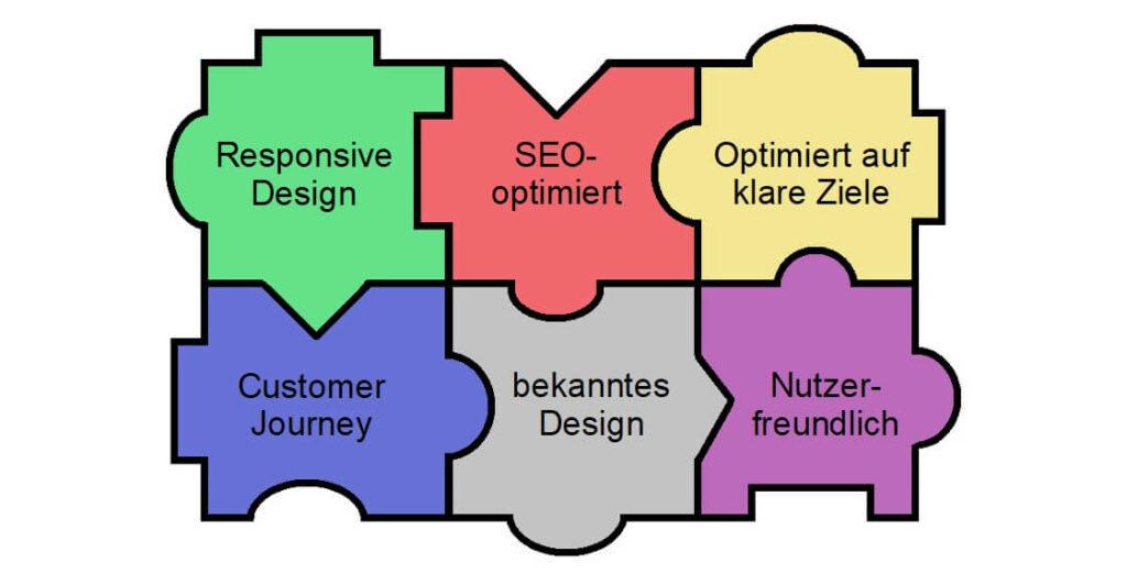 Puzzleteile einer Webseite